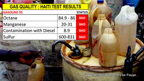 Gasoline Quality - Haiti Test Results