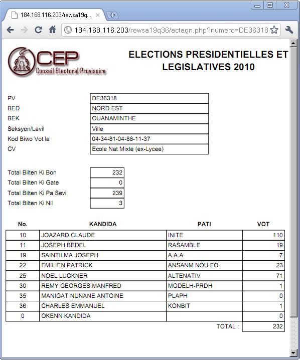 Pwosevebal Biwo Vot - Haiti Election 2010 - DE36318