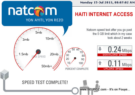 Haiti Internet Access - DSL Speed Test - Natcom (Reduced Speed)