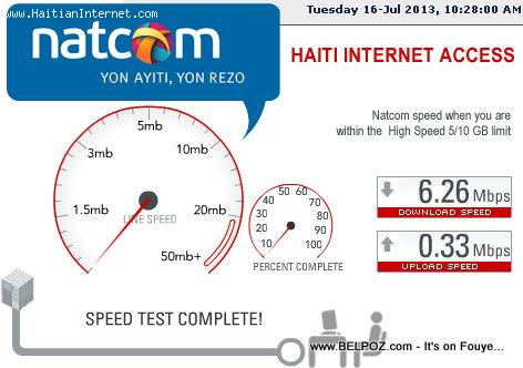 Haiti Internet Access - DSL Speed Test - Natcom (High Speed)