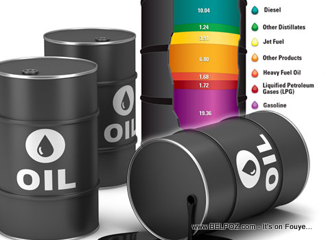 How Many Gallons of Gasoline in a Barrel of Crude Oil?